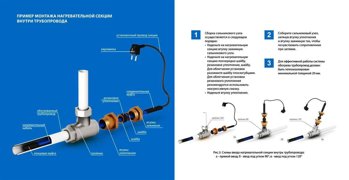 Греющий кабель для водопровода своими руками, обогрев трубопроводов