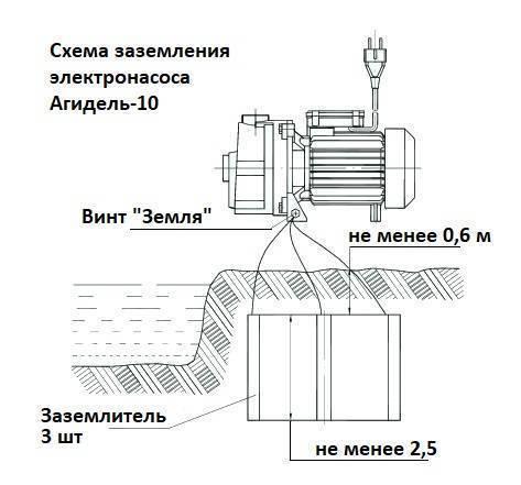 Насос агидель м и 10: технические характеристики, устройство, подключение и эксплуатация