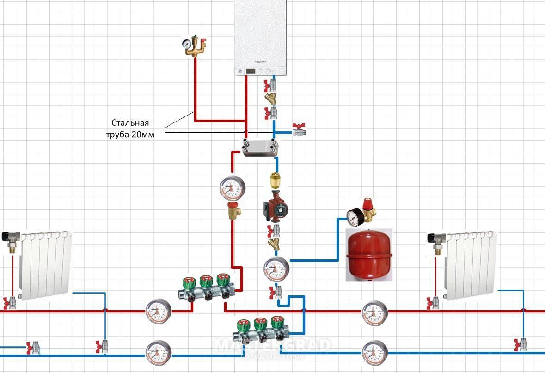 Схема отопления из полипропиленовых труб - система отопления