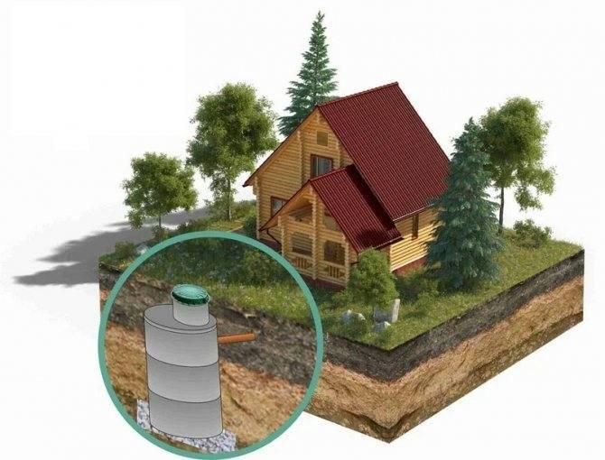 Рекомендации владельцев частных домов, как гарантированно убрать запах из септика