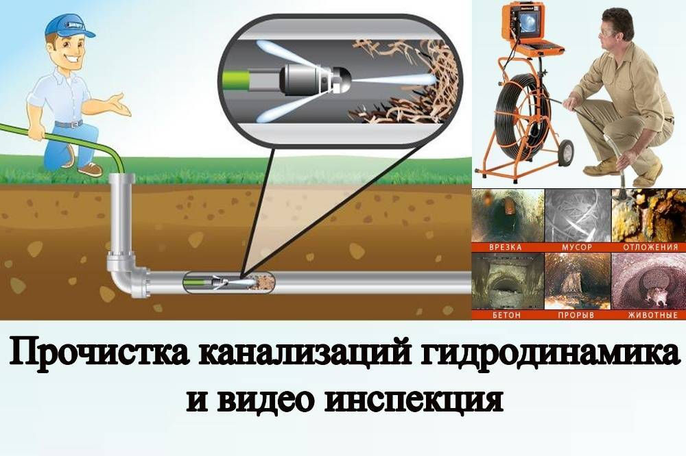 Промывка канализации гидродинамическим способом:  оборудование для прочистки, этапы очистки
