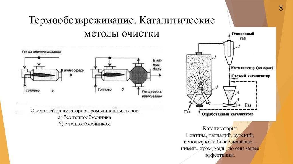 Плюсы и минусы прочистки канализации гидродинамическим способом