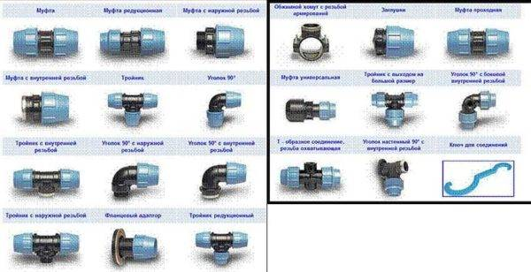 Труба пнд диаметром 32 мм — характеристики и цена | максимальная температура и давление для пэ | фитинги