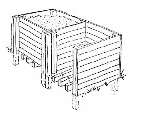 Компостный ящик своими руками: варианты изготовления