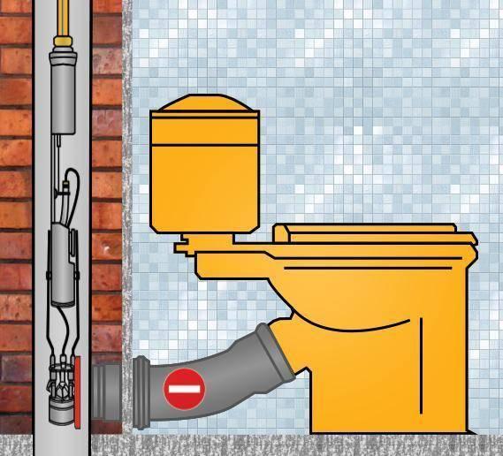 Заглушка канализации для неплательщиков как снять - все о септиках