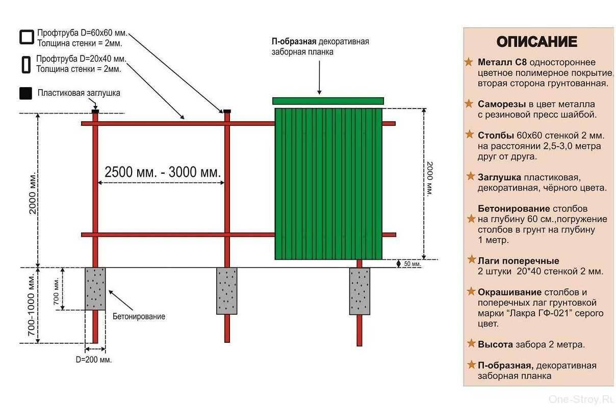 Строительство септиков своими руками: выгребные ямы и энергонезависимые на анаэробах с компрессором и без +фото и видео