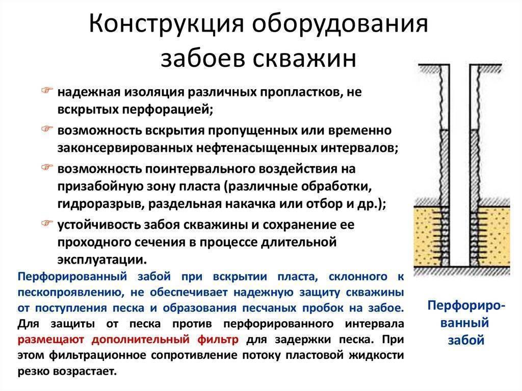 Всё о водяной скважине, нюансы, виды, особенности устройства на vodatyt.ru