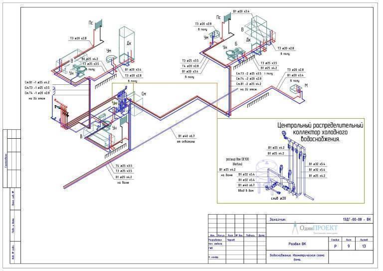 Составление проекта водоснабжения и канализации