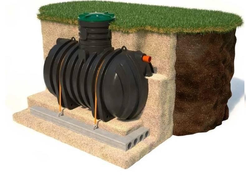 Накопительные емкости для канализации: устройство пластиковых септиков для дачи