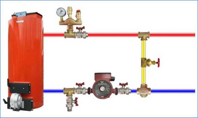 Предохранительный клапан для котла: сброс давления в системе отопления, срабатывание подрывного механизма