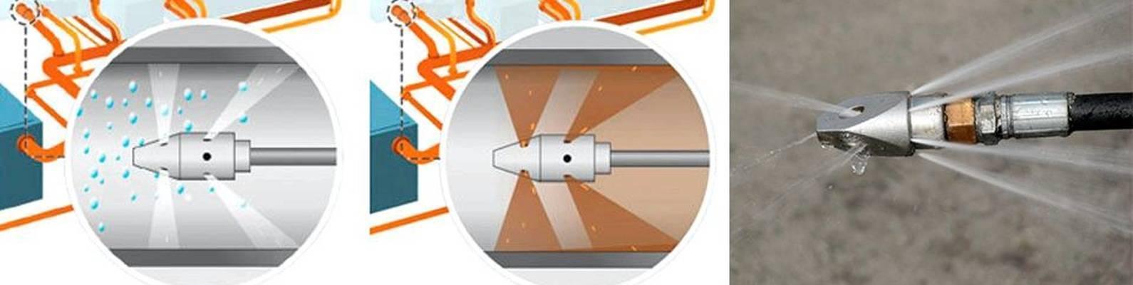 Прочистка канализации гидродинамическим способом - всё о сантехнике