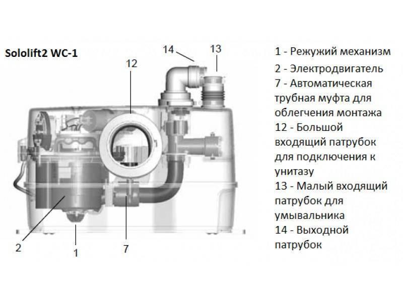 Подбор насоса grundfos для системы отопления частного дома