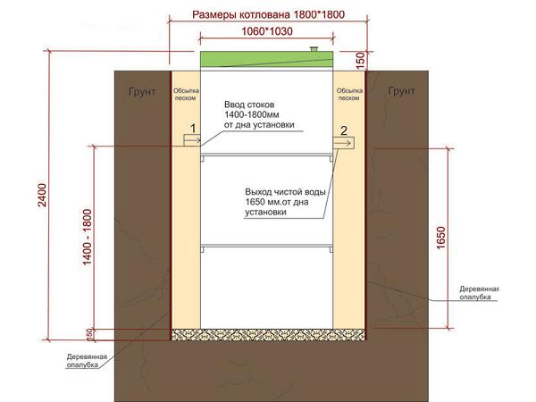 Станция очистки сточных вод топас 5 - преимущества и принцип действия системы