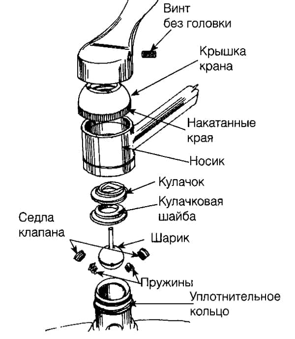 Ремонт шарового крана на кухне и в ванне своими руками