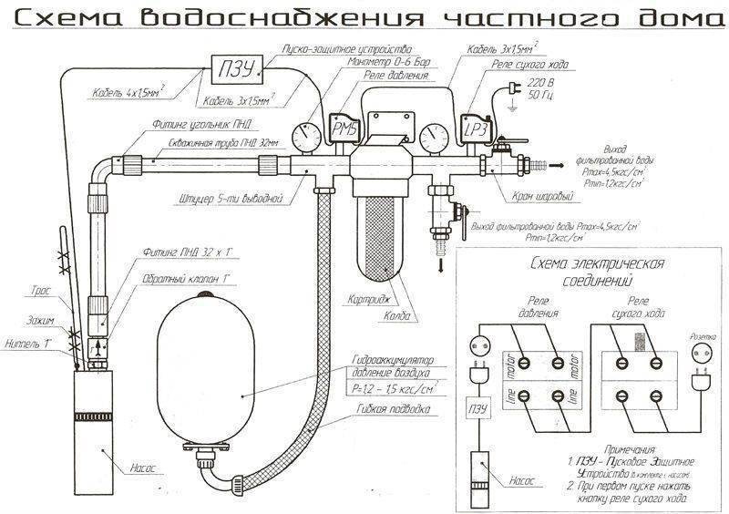 Умная электронная крышка биде для унитаза