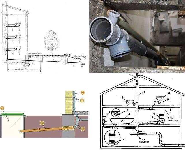 Схема канализации в квартире: устройство разводки на примерах