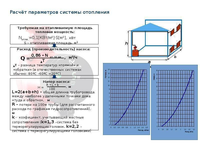 Расчет расхода теплоносителя для системы отопления: формула по тепловой нагрузке, как рассчитать расход воды по мощности системы