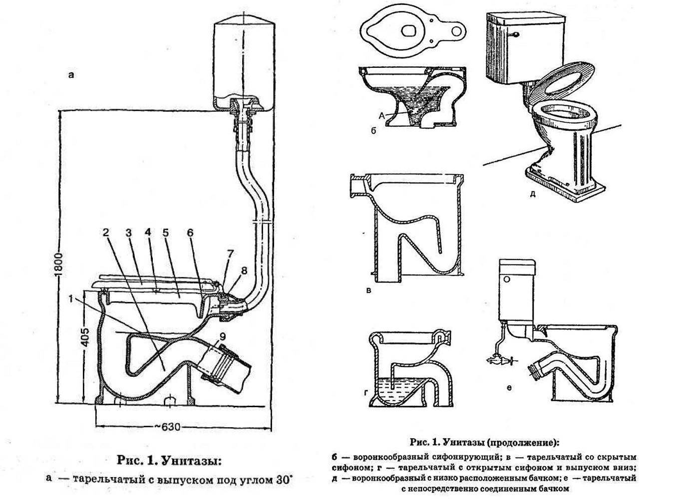 Монтаж подвесного унитаза своими руками - пошаговые инструкции