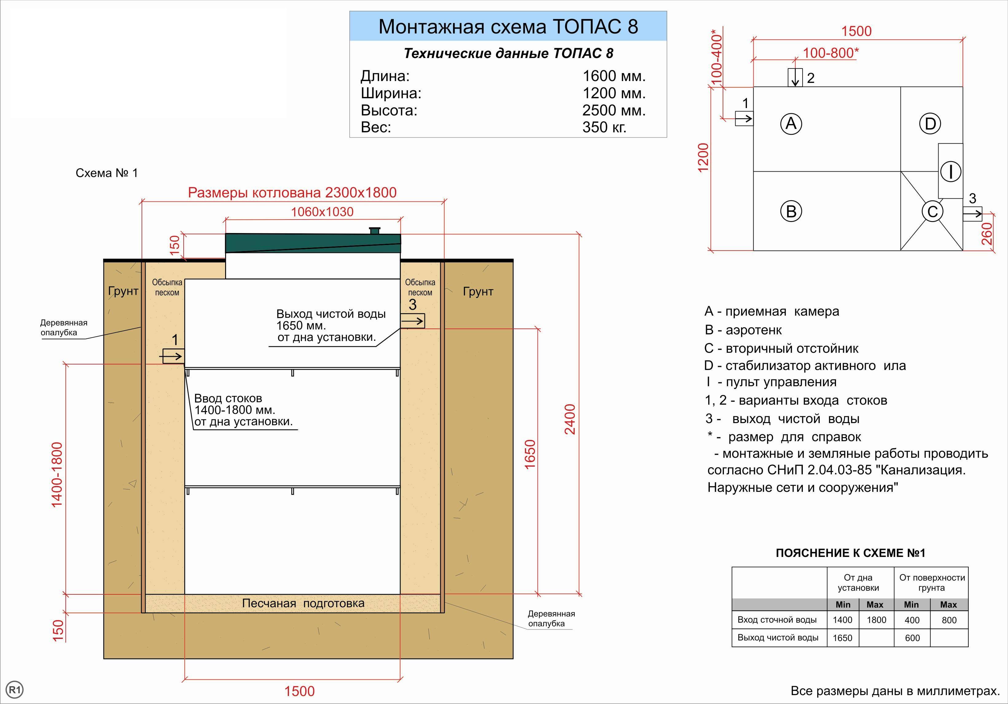 Топас 5: технические характеристики, модификации, монтаж