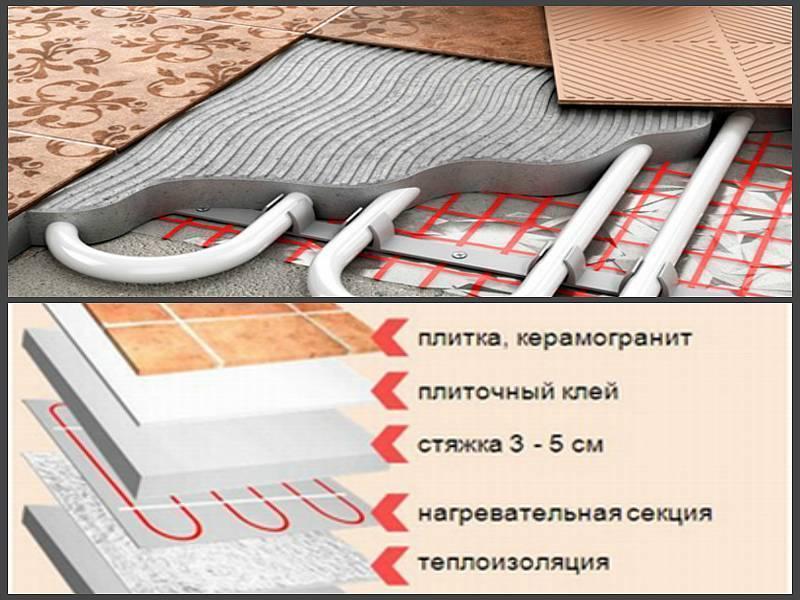 Устройство теплого водяного пола – слои «пирога» и последовательность работ