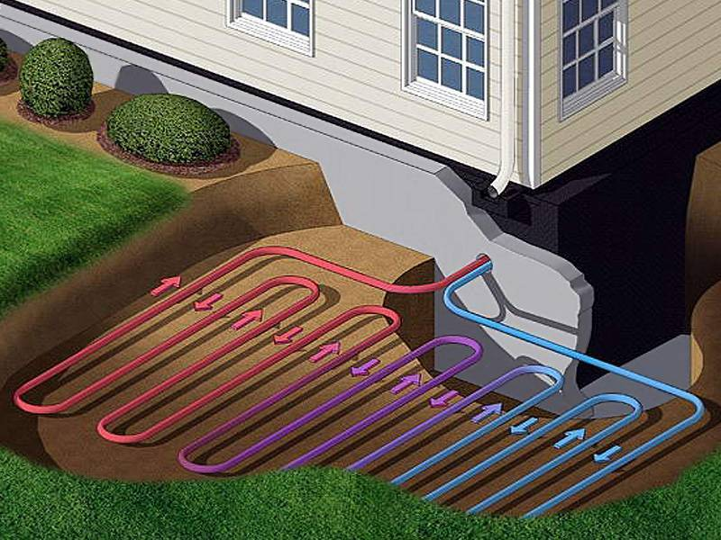 Отопление при помощи геотермального теплового насоса: принцип работы геотермической установки