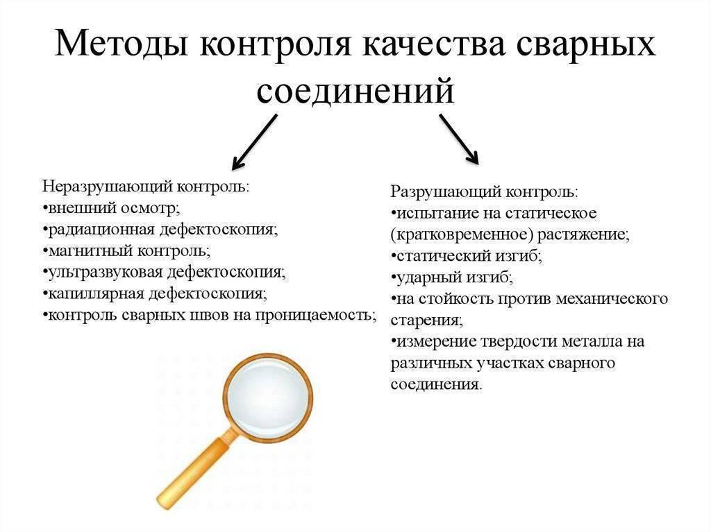 Контроль качества на производстве