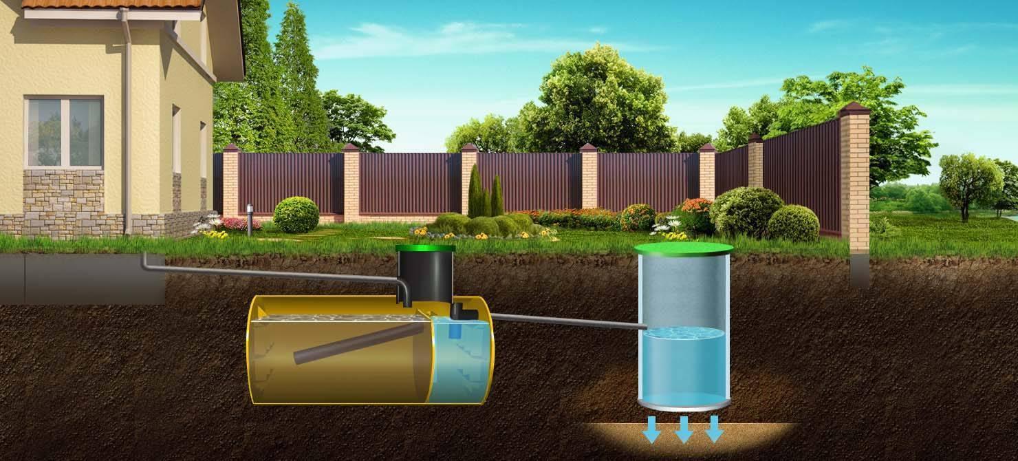 Септик танк 2: устройство и монтаж очистных сооружений для частного дома