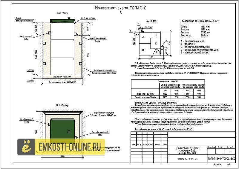 Схема работы септика Топас и инструкция по монтажу