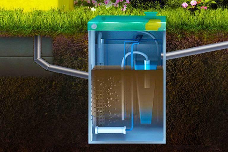 Септик биодека: обслуживание и главные особенности | инженер подскажет как сделать
