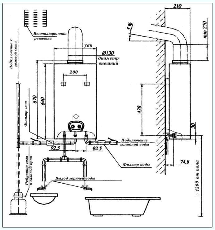 Установка газовой колонки в квартире требования. описание правил | все о ремонте