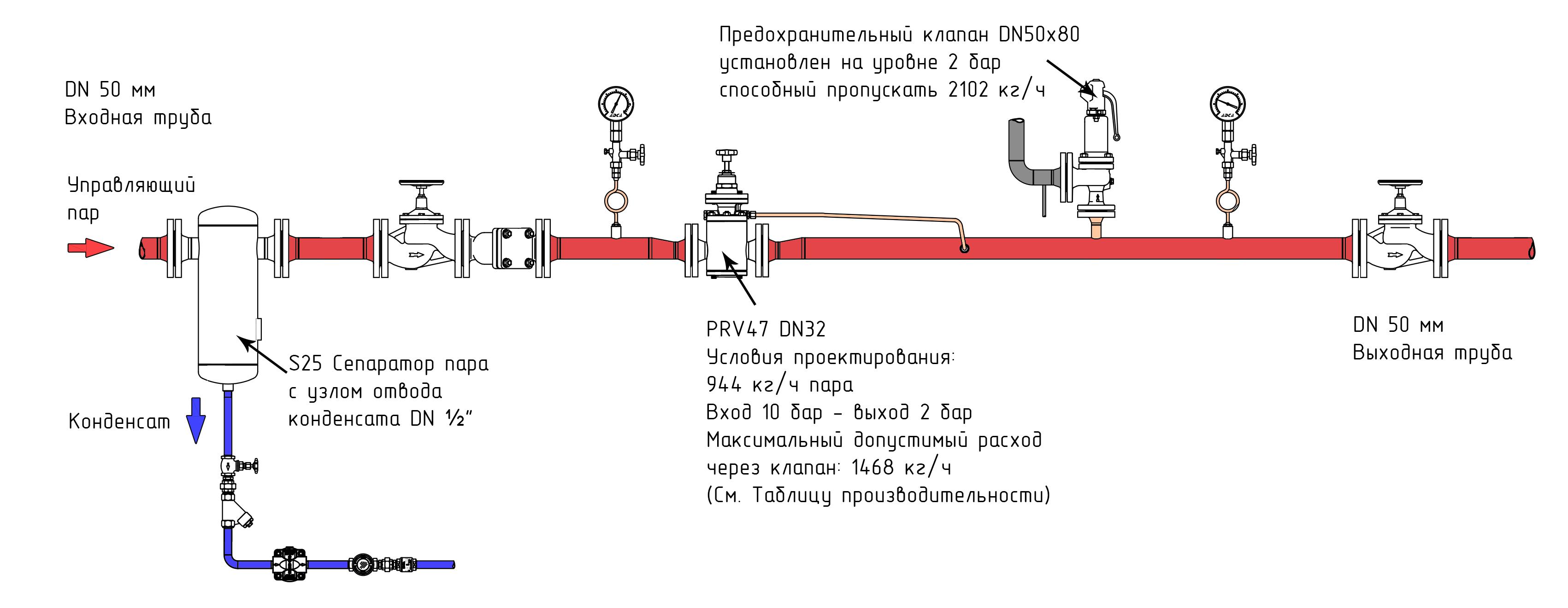Группа безопасности котла отопления своими руками: принцип работы, схема подключения