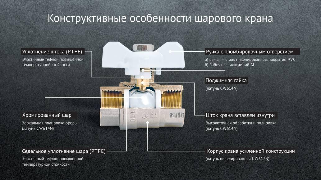 Шаровые краны для водопровода: виды, характеристики