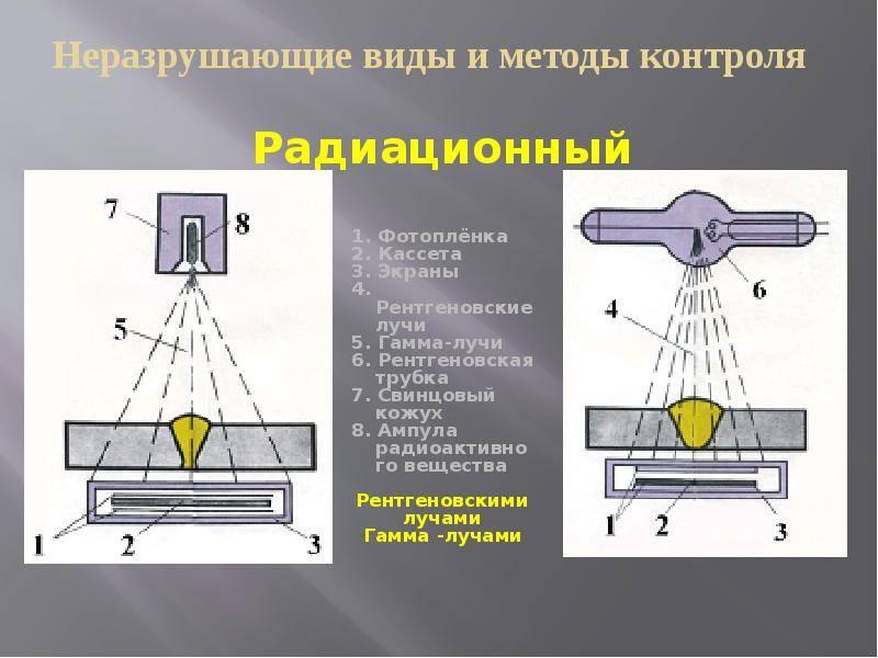 Рентгенографический контроль сварных соединений