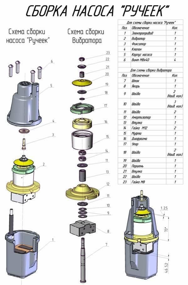 Заменить грушу в гидроаккумуляторе. замена мембран в гидроаккумуляторах: рекомендации по демонтажу и установке