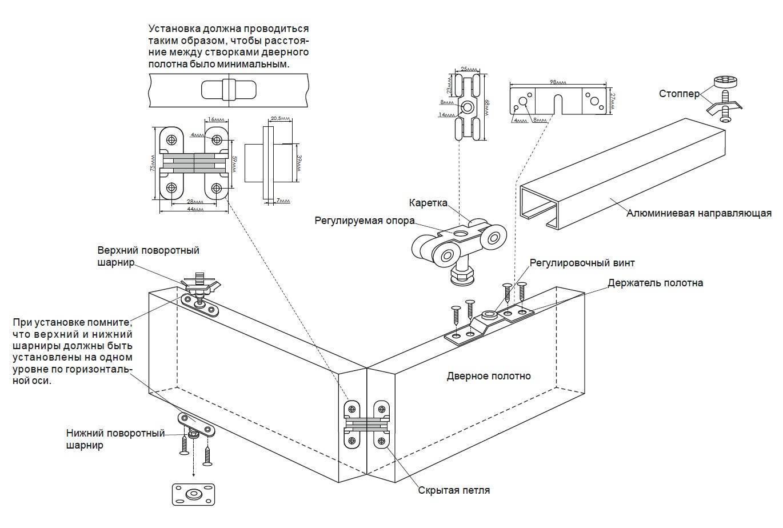 Монтаж септика танк своими руками: схема и инструкция по установки
