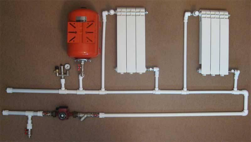 Трубы для водопровода – какие лучше трубы использовать, размеры и диаметр