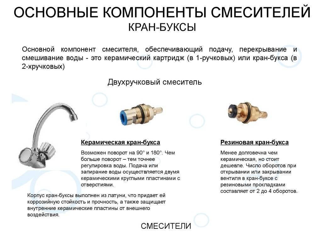 Ремонт кран буксы смесителя с керамическими пластинами в москве!