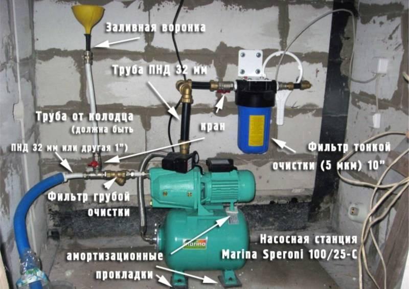 Схема подключения насосной станции к колодцу на даче своими руками с фильтрами: Пошаговая инструкция +Видео