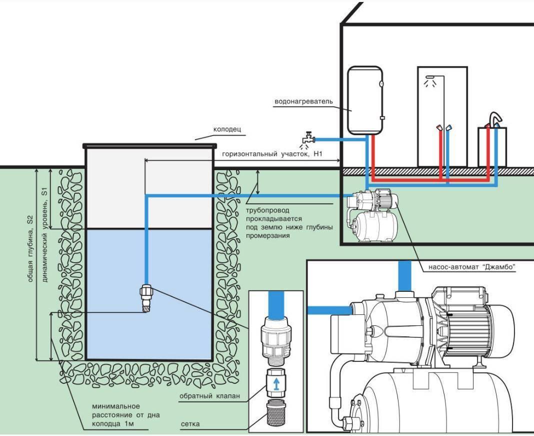 Схема подключения насосной станции для дома и дачи: Инструкция +Фото и Видео