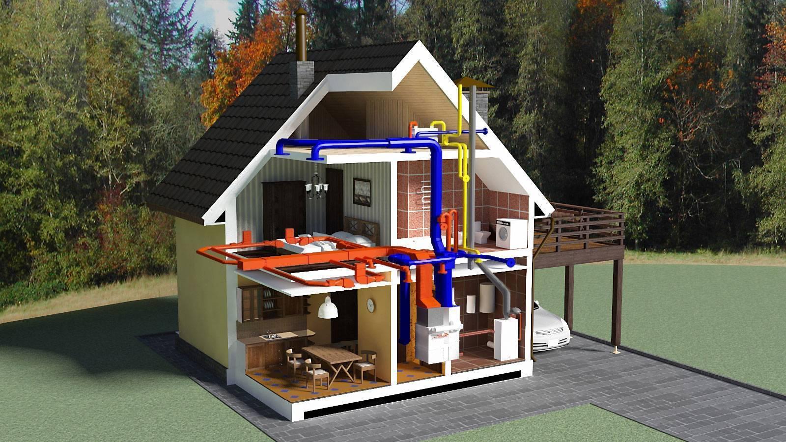Обзор септиков для загородного дома - все о септиках