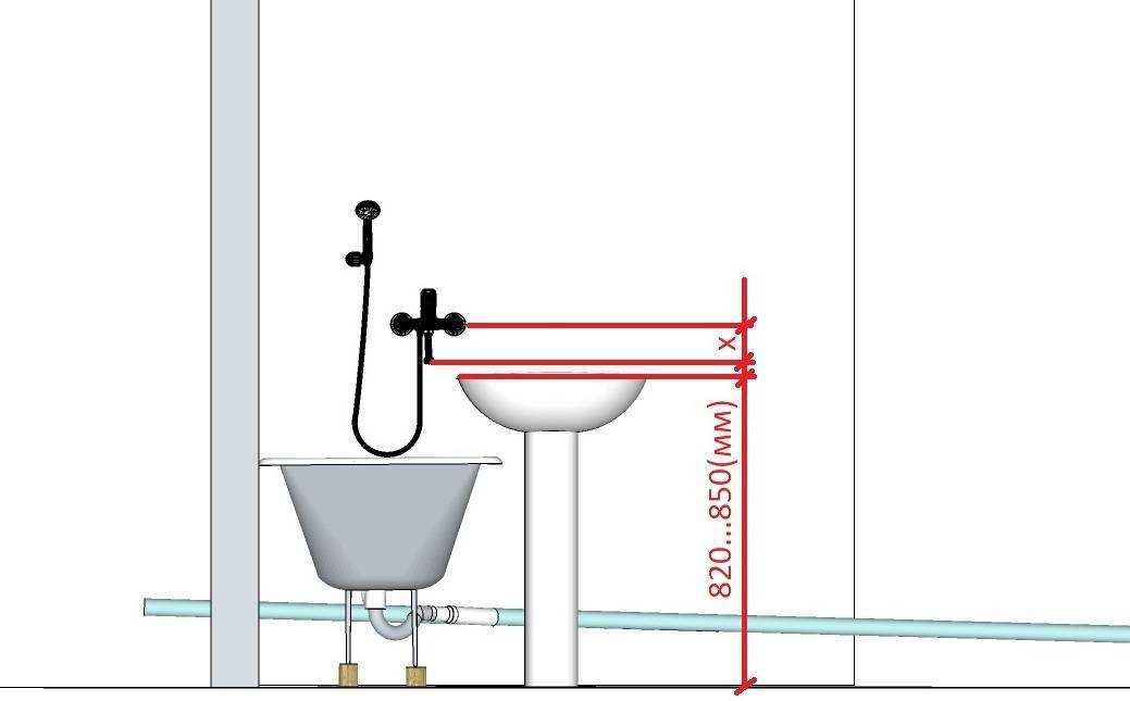 Высота раковины в ванной: какая бывает и как рассчитать?