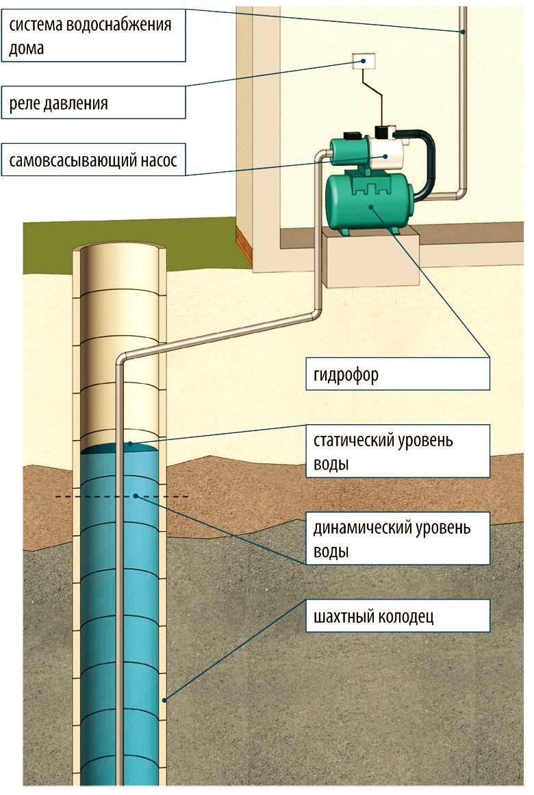 Фильтр для насосной станции: виды и установка своими руками - vodatyt.ru