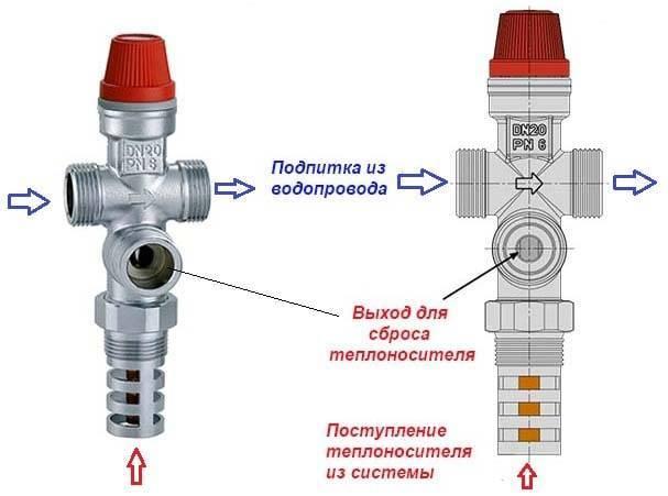 Предохранительный клапан для отопления и другое регулировочное оборудование