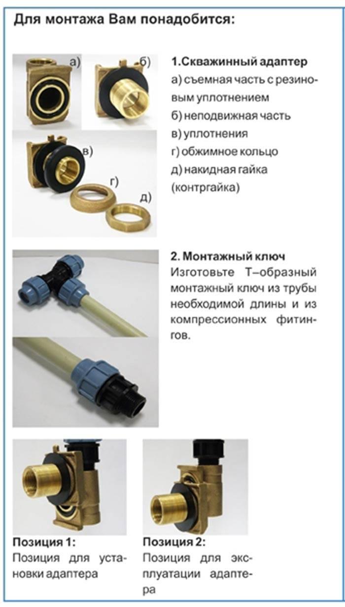 Что такое скважинный адаптер: конструкция, установка, преимущества.