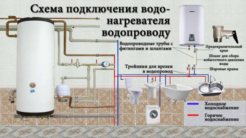 Подключение водонагревателя к водопроводу в квартире