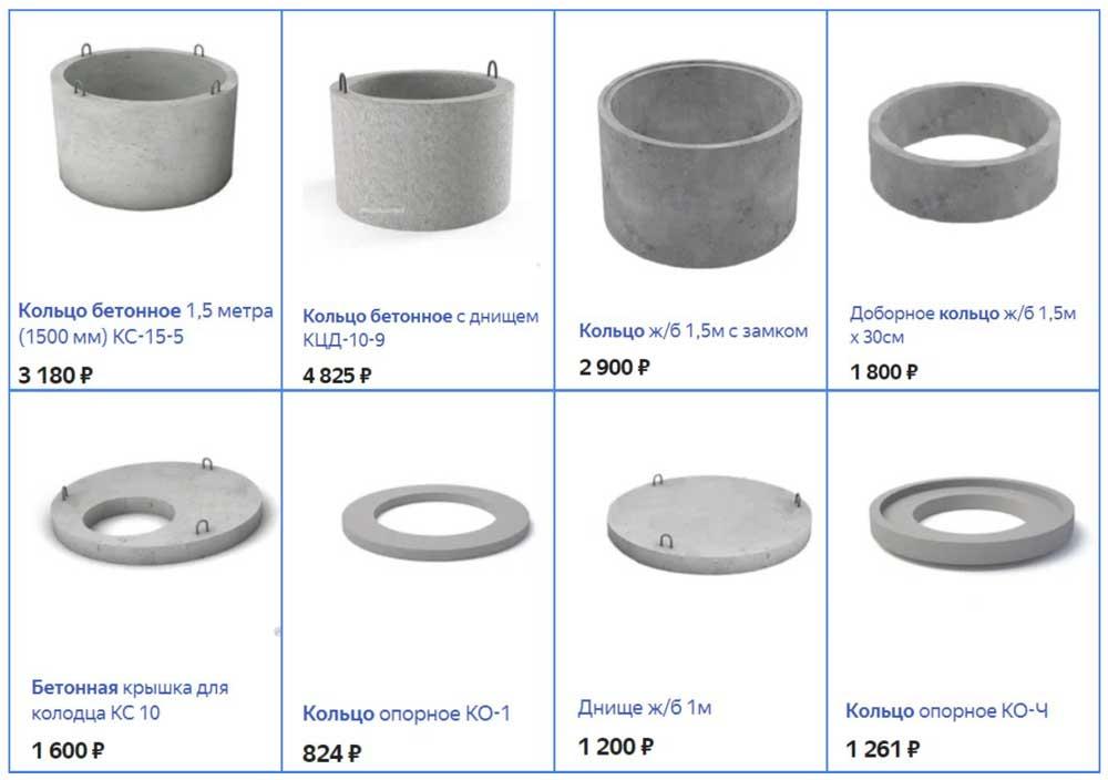 Пластиковые кольца для колодца: полимерные или пластмассовые колодезные элементы, полимерпесчаные варианты для питьевого резервуара