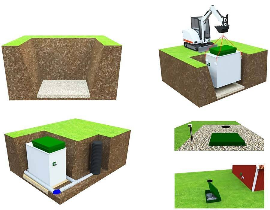 Септик альта био – грамотный выбор для монтажа автономной канализации
