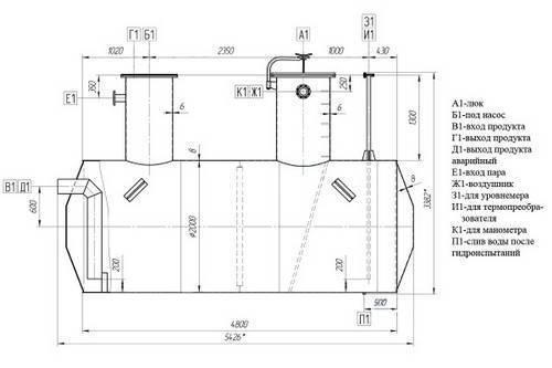 Скачать ост 26-02-2060-79 емкости подземные горизонтальные дренажные. технические условия