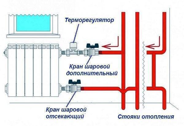 Кран маевского - 115 фото, видео установки и использования крана для радиатора