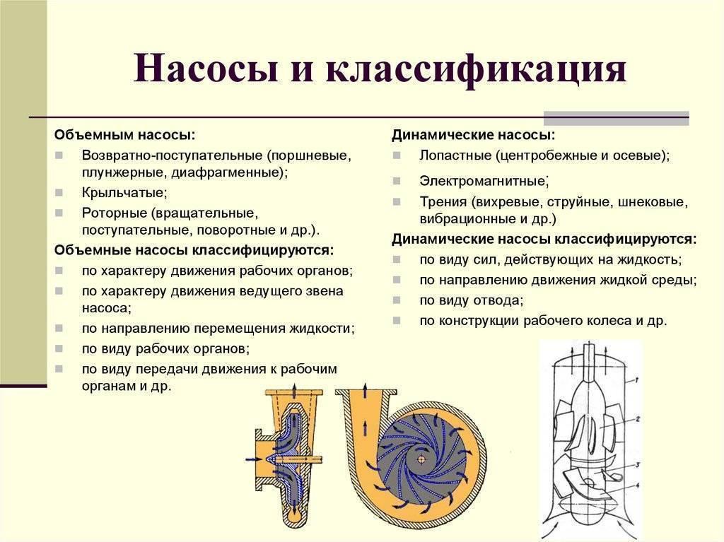 Водяной насос  - обзор моделей, различия, сравнение, преимущества